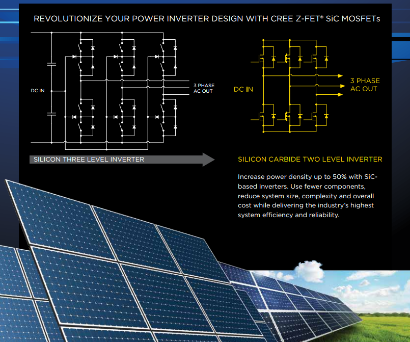 Cree Sic Mosfets Help Power Japan S Growing Solar Energy Infrastructure