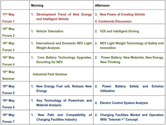 7th China International New Energy Vehicle Forum 2017 | EnergyTrend